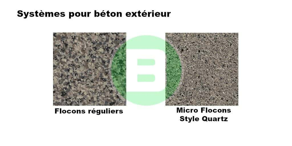 Rev tement de b ton ext rieur b ton surface plancher for Beton quartz exterieur