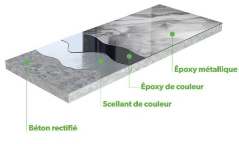 beton-surface_rendu-epoxy-metallique